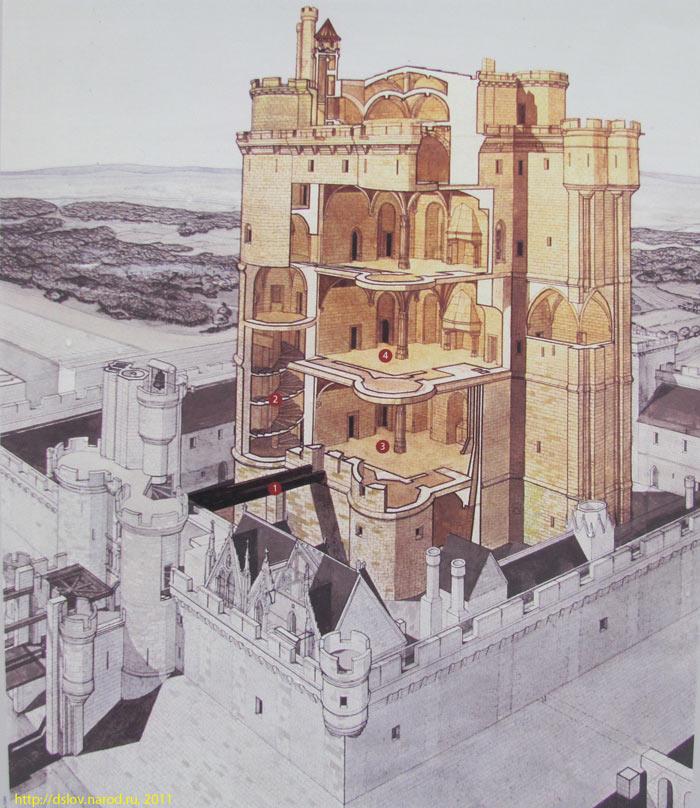 Замок Венсен. Схема здания